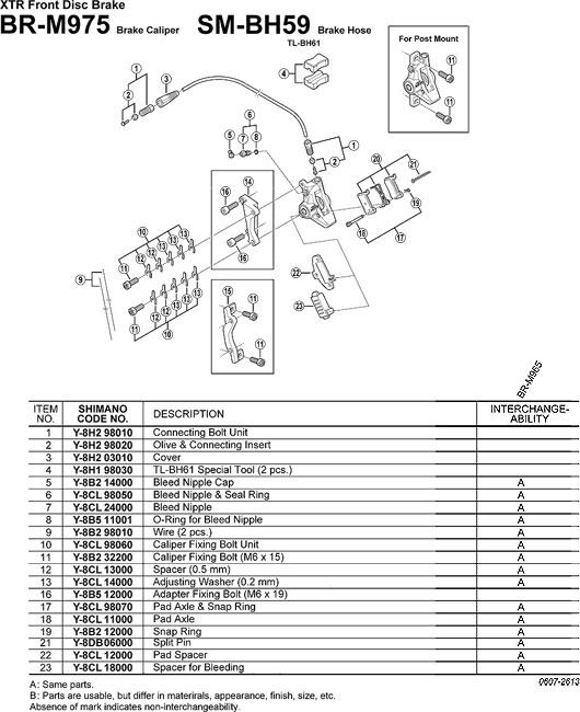 Shimano XTR Fuehrungsstift fuer BRM975 Bremsbelage