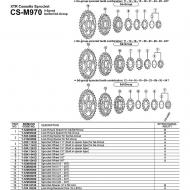 Shimano XTR Verschlussring und Unterlgscheibe fuer XTR Kassette Gruppe BD, Y1ZM98020