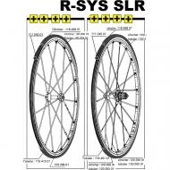Mavic R-SYS SLR Ersatzspeiche Carbon Hinterrad links Clincher 287 mm Nippel schwarz bis Modell 2014